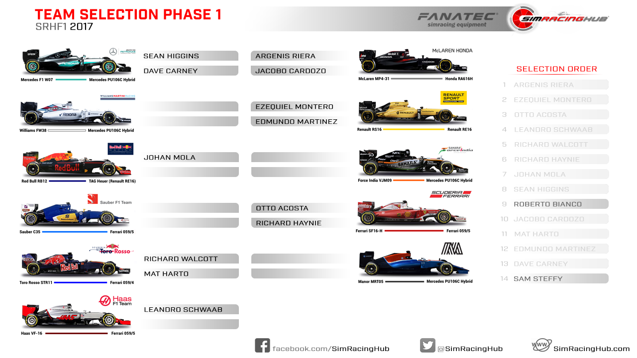 http://www.simracinghub.com/images/events/SRHF1/2017/Team-Selection-Phase-1-b.png