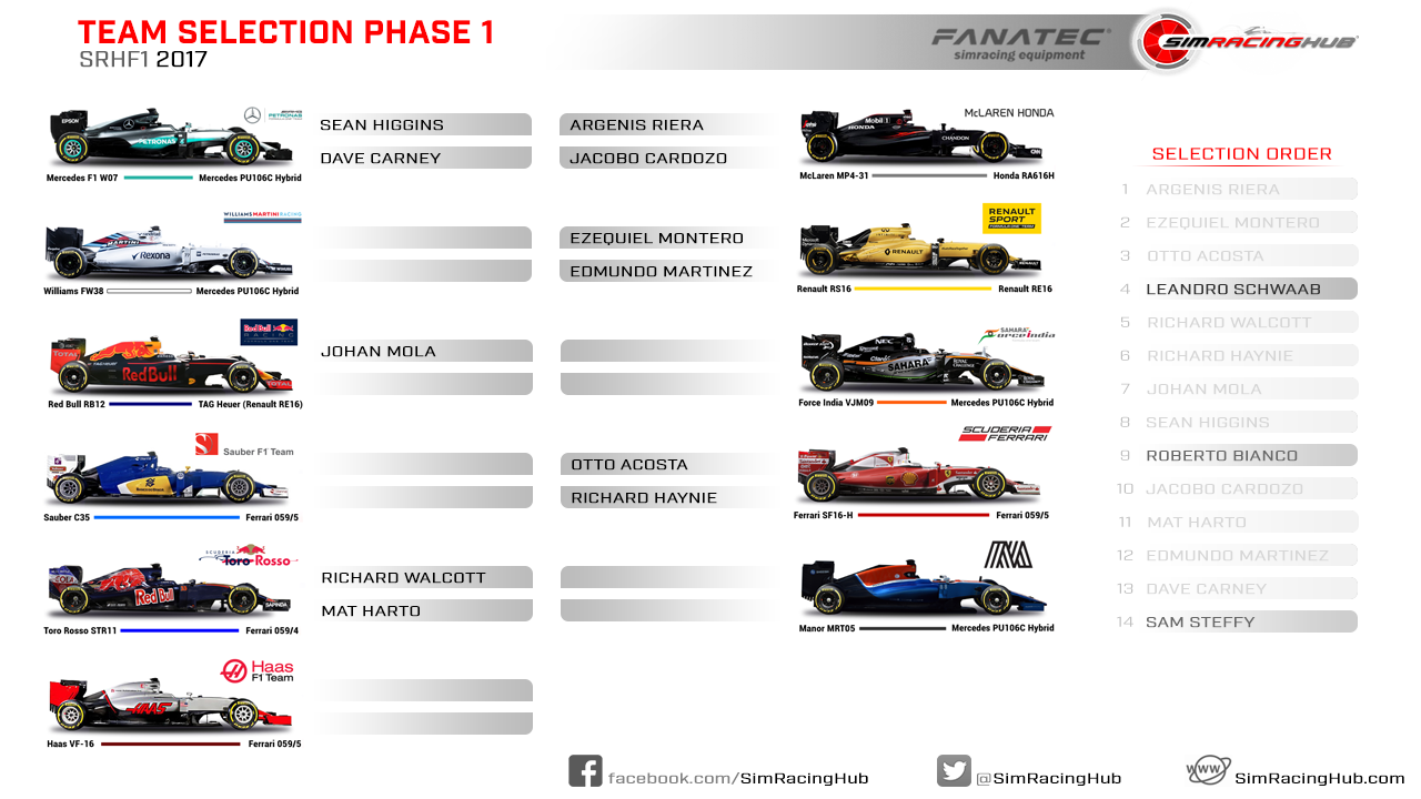 http://www.simracinghub.com/images/events/SRHF1/2017/Team-Selection-Phase-1.png