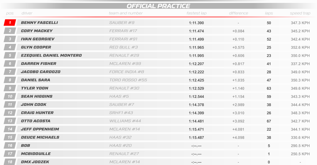 SRHF1 2018 11 Germany Results Practice