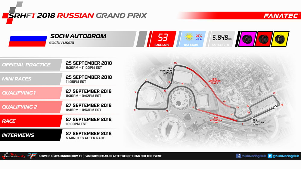 http://www.simracinghub.com/images/events/SRHF1/2018/16-Russia/SRHF1-2018-16-Russia-Preview.png