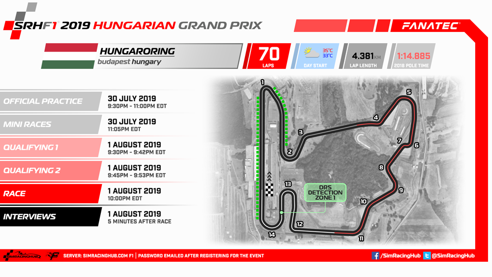 http://www.simracinghub.com/images/events/SRHF1/2019/12-Hungary/SRHF1-2019-12-HUN-Preview.png