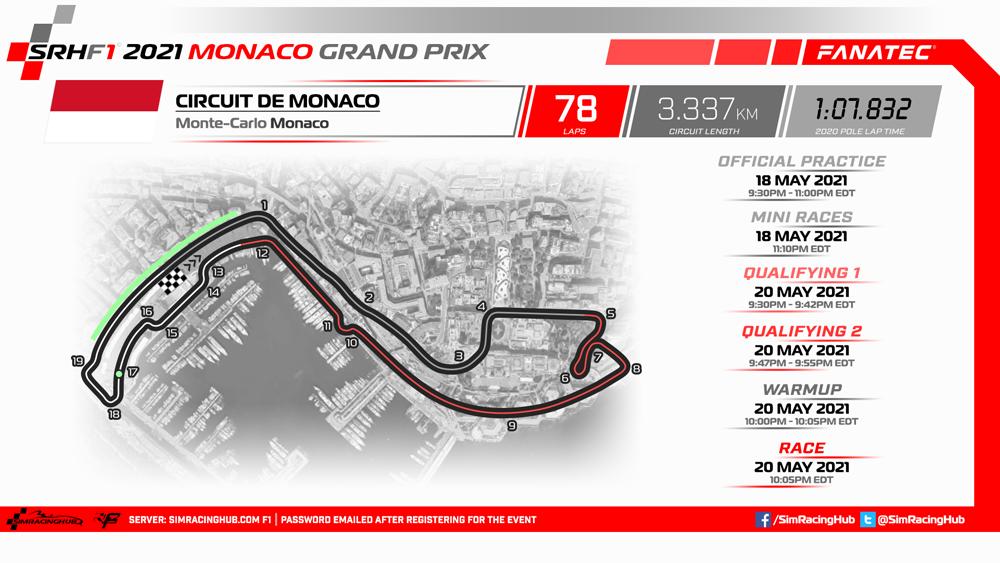 https://www.simracinghub.com/images/events/SRHF1/2021/06-Monaco/SRHF1-2021-06-MCO-Preview.png